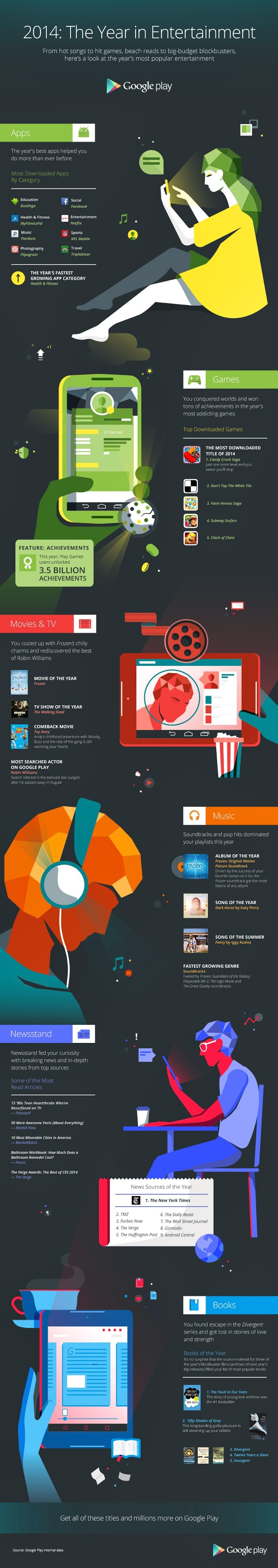 Google-Play-2014-infografia