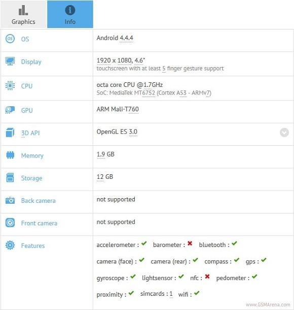 Meizu-K52-GFX-Bench