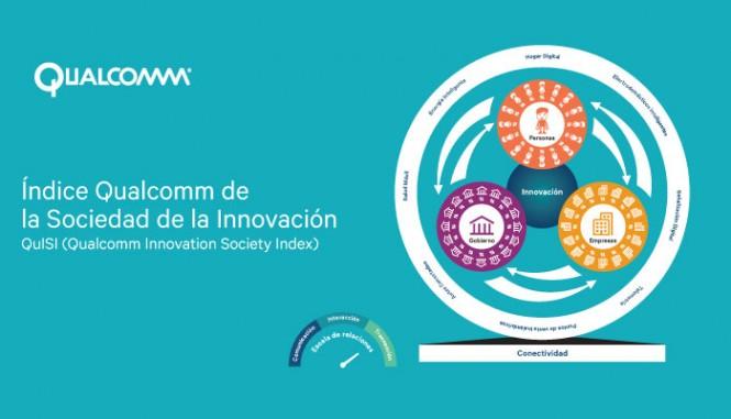 El Indice Qualcomm de la Sociedad de la Innovación