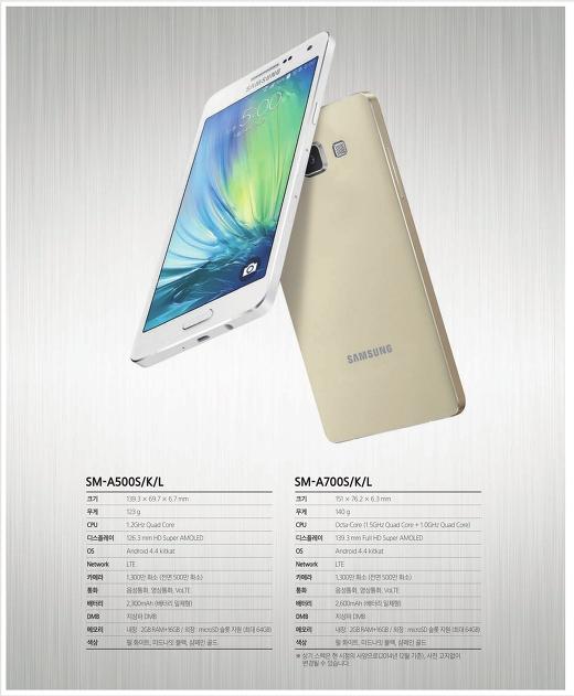 Samsung-Galaxy-A7-lanzamiento