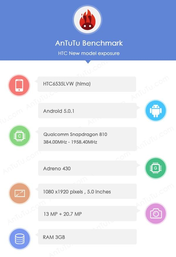 Prueba AnTuTu para el HTC Hima