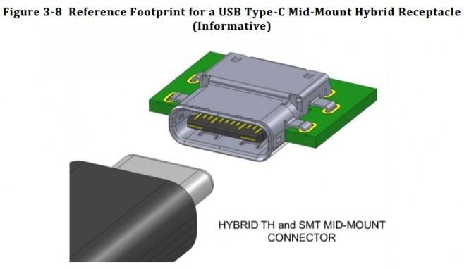 El estándar 3.1 de USB  o Tipo C será reversible.