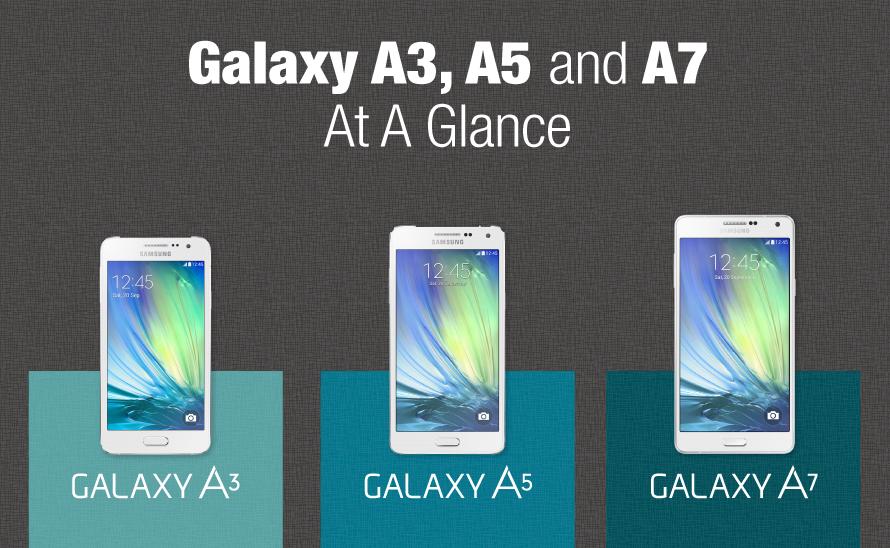 Familia-Samsung-Galaxy-A