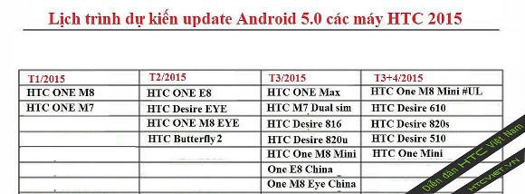 Imagen del almanaque que se filtró en Vietnam sobre las actualizaciones de los dispositivos HTC.