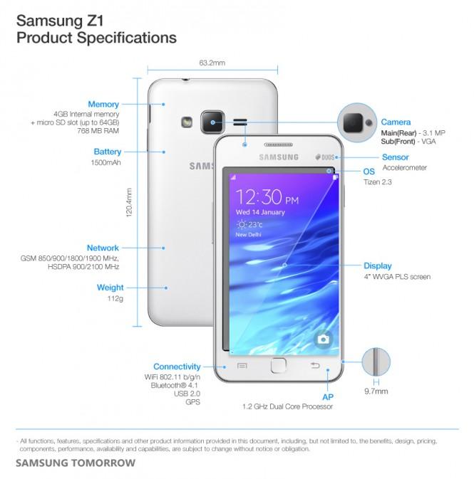 Samsung Z1 con Tizen OS