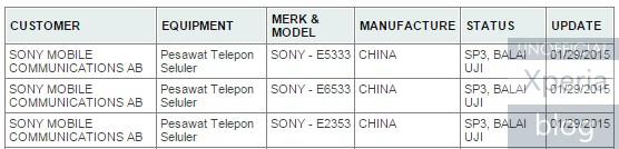 Modelos Xperia aparecen en una base de datos de Indonesia