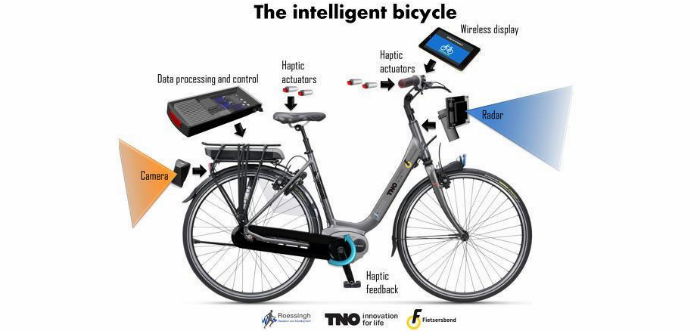 The Intelligent Bicycle