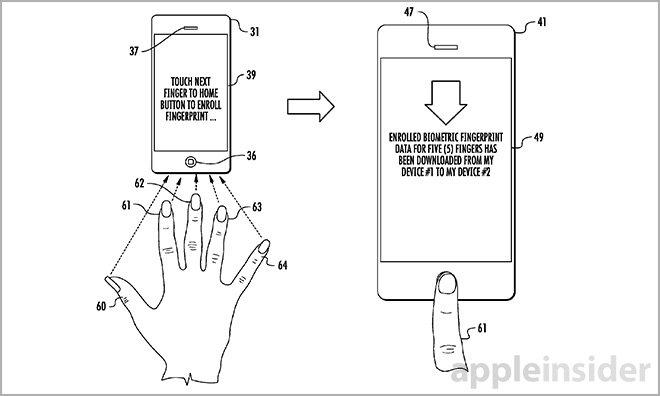 patente  Apple-icloud2