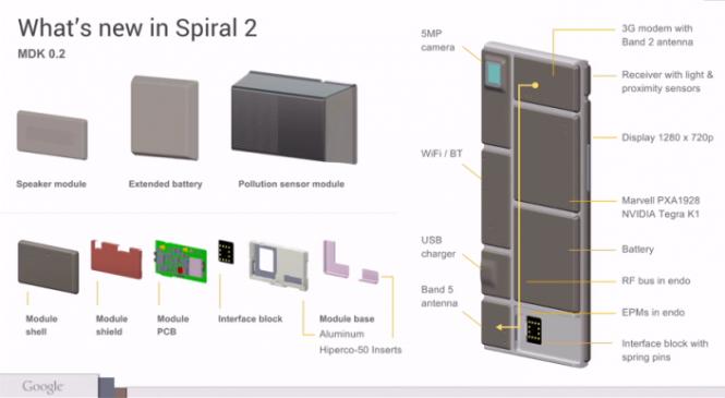 Segundo prototipo de Project Ara, Spiral 2