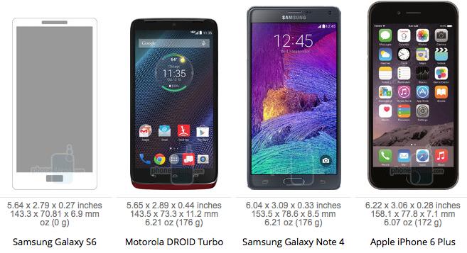 Galaxy s6-comparacion2