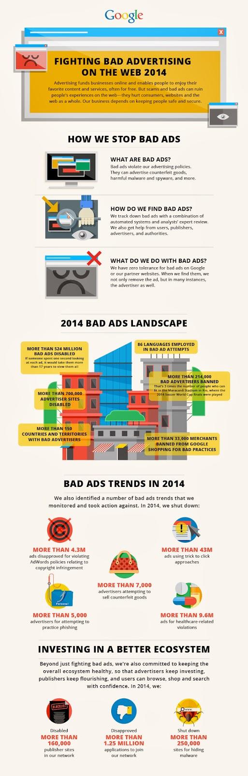 Google_BadAds_Infografia