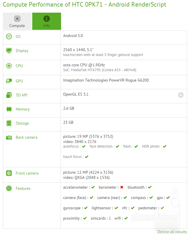 HTC-One-M9-Plus-especificaciones-benchmark