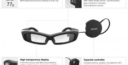 SmartEyeglass-caracteristicas