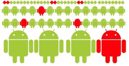 android-marching-malware