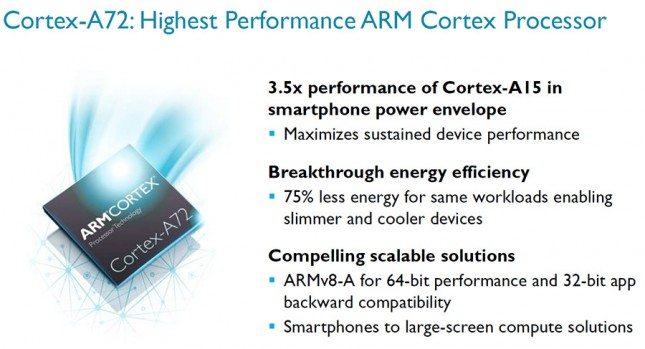 Procesador con arquitectura Cortex-A72