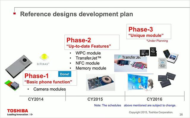 Etapas del desarrollo de los modulos de Toshiba