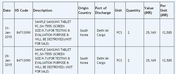 Supuesta información de la Galaxy Tab 5
