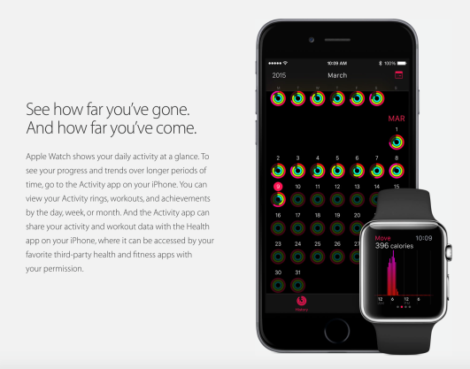 Activity-app-Apple-Watch-iPhone(1)
