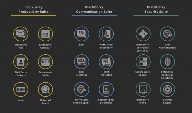BlackBerryExperienceSuite-615x3641