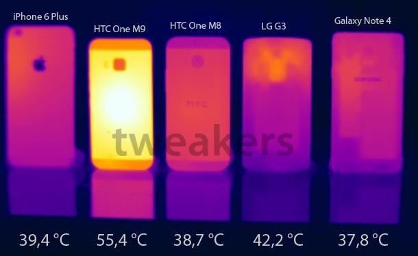 HTC-One-M9-problemas-sobrecalentamiento