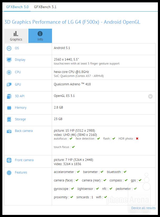 LG-G4-GFXBench-especificaciones