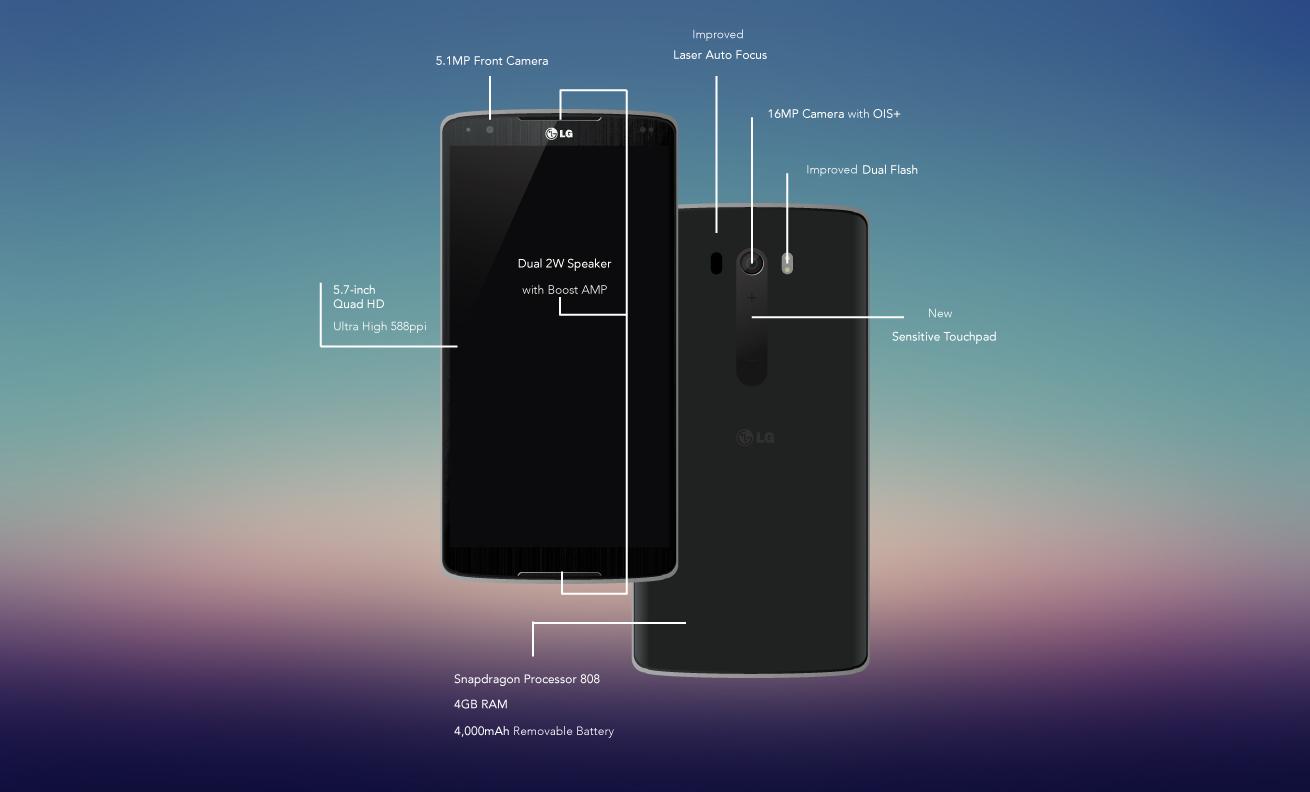 LG G4 con panel táctil trasero