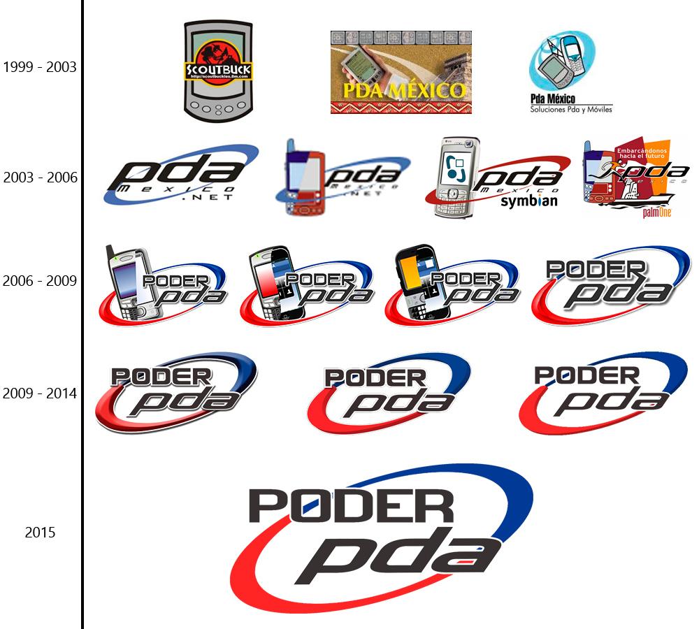 LOGOS-PODERPDA---1999-a-2015