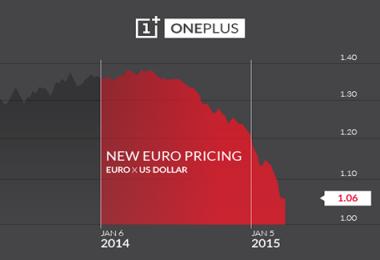 OnePlus One sube de precio