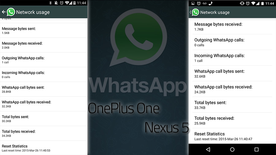 Llamadas por WhatsApp: OnePlus One vs Nexus5