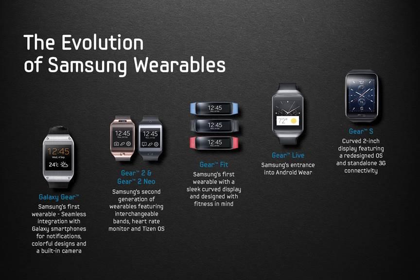 Samsung-wearables-evolucion