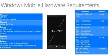 Windows-10-Phone-requisitos