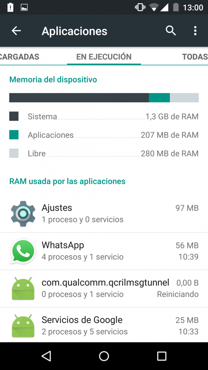 Captura de pantalla mostrando uso excesivo de memoria aún habiendo cerrado varias aplicaciones