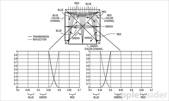 aple patente sensor 3