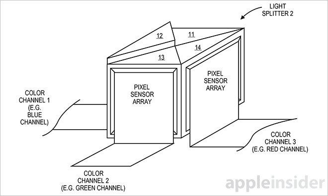 apple patente sensor