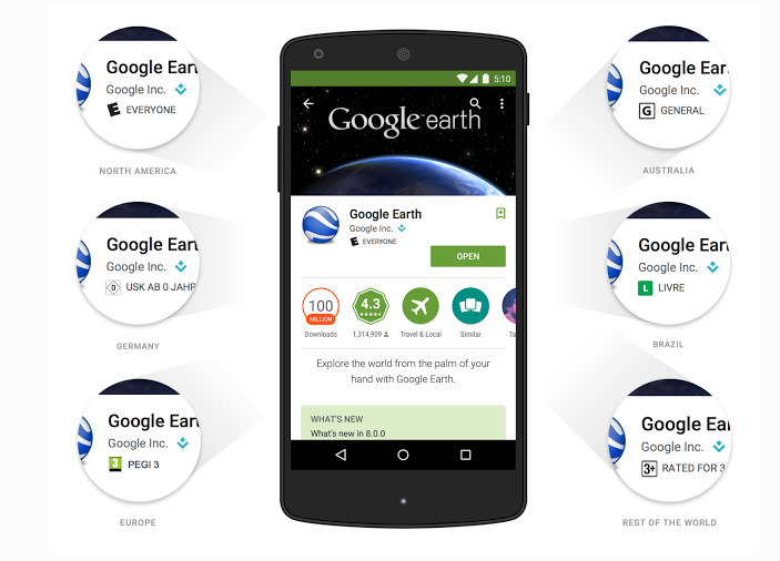 clasificacion apps Google Play