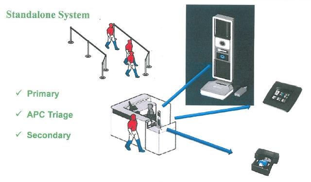 sistema reconocimiento facial aeropuerto