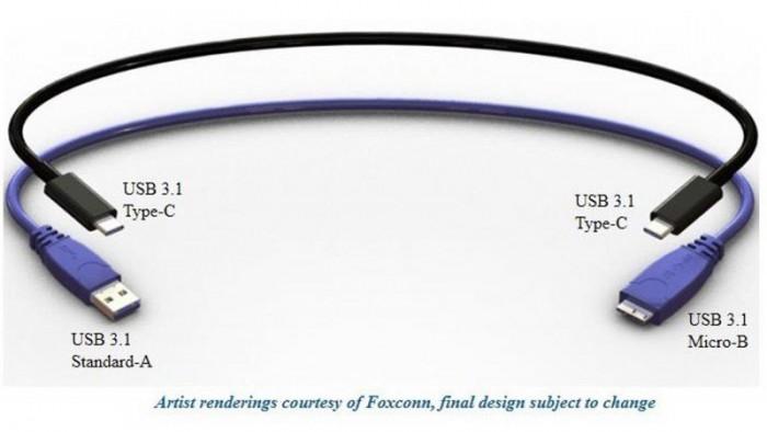 Ejemplos de cables USB 3.1 Type-A y Type-C.