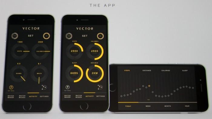 Aplicación para el smartphone que controla el smartwatch
