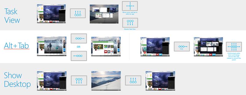 windows10 gestos2