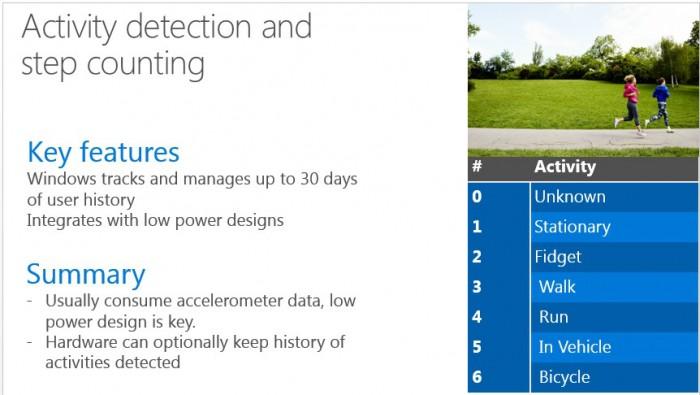 Detección de actividades en Windows 10 para móviles (Foto: Nokia Power User)