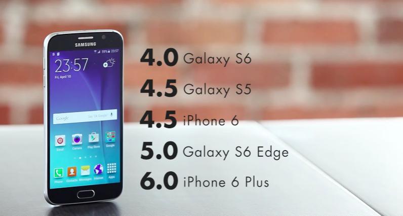 Galaxy s6 durabilidad