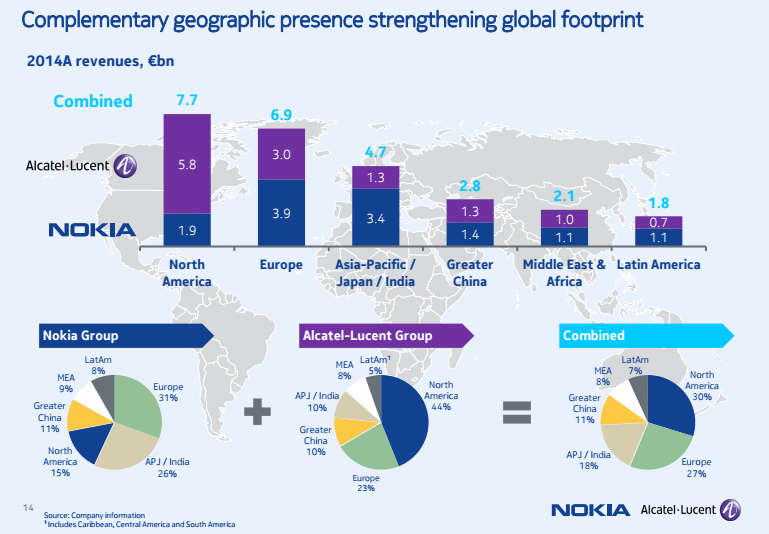 nokia-alcatel-lucent