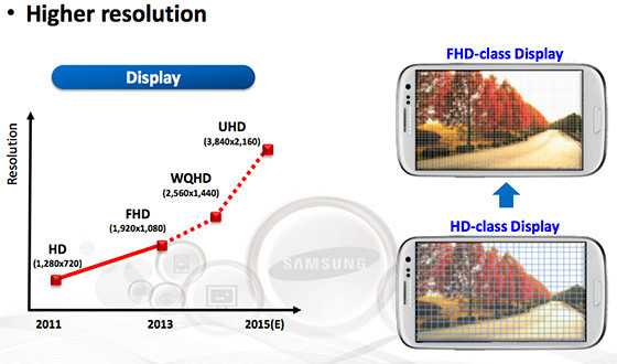 samsung-display-ultra-hd