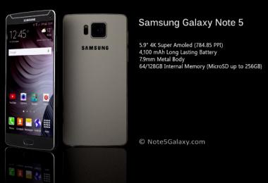 Render conceptual de la Galaxy Note 5. Imagen: