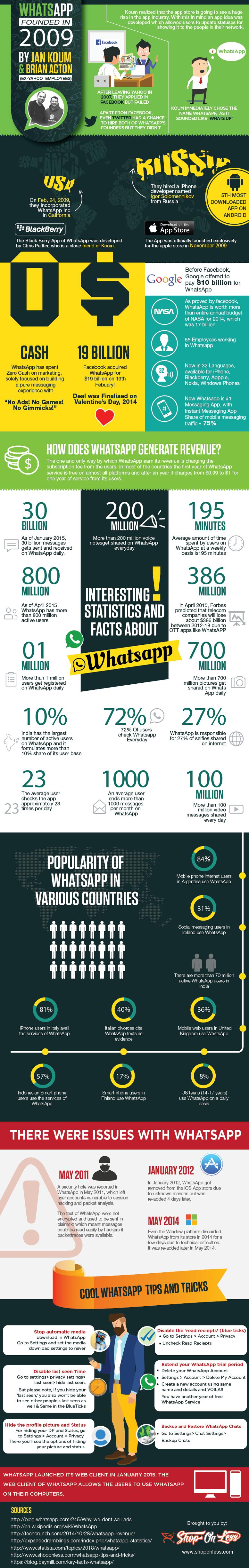 infografia-whatsapp-2015