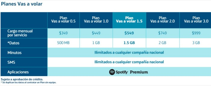 Bye roaming movistar mx-usa2