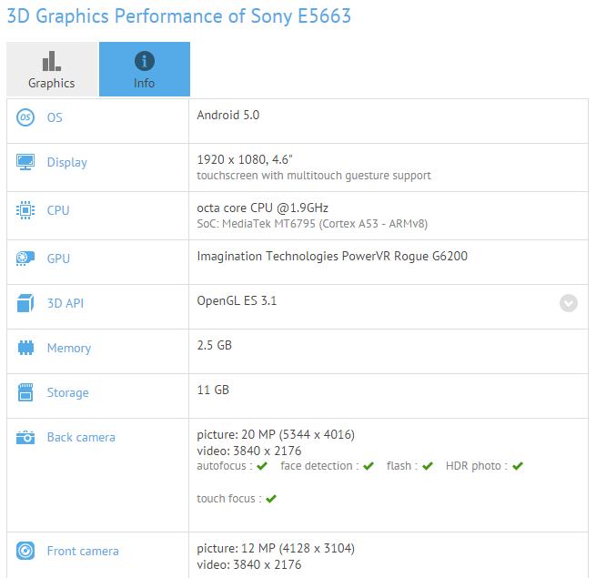 Xperia-Z4-Compact-benchmark