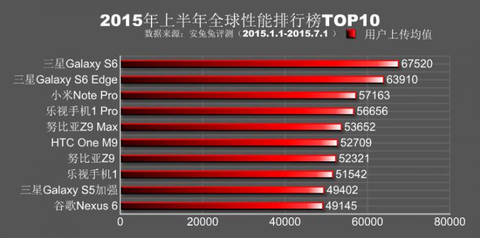 Ranking AnTuTo de la primera mitad del 2015
