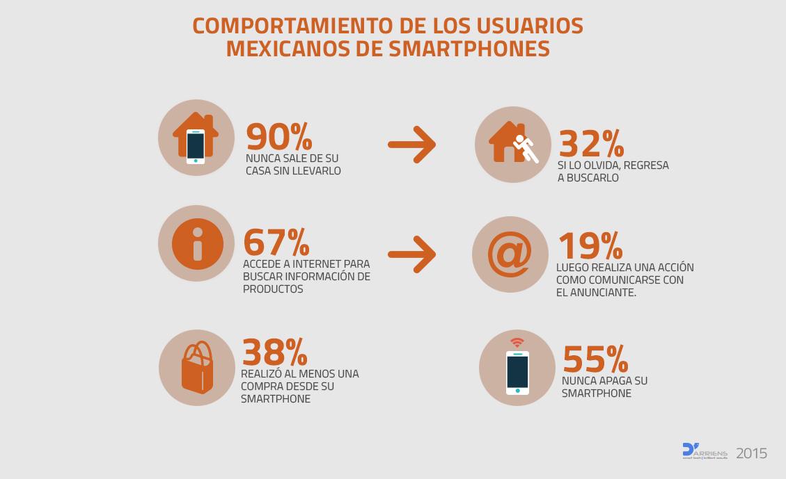 smartphones-mexico