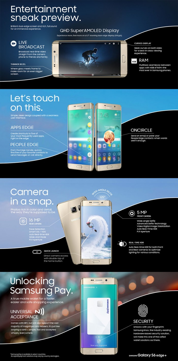 GS6_edge_infografia